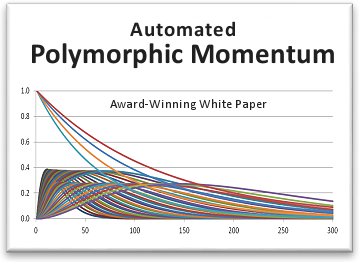 Automated Polymorphic Momentum